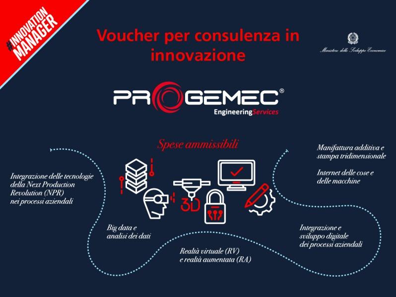 infografica voucher innovazione
