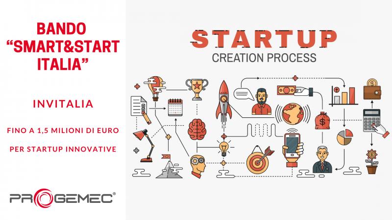 Smart&Start Invitalia